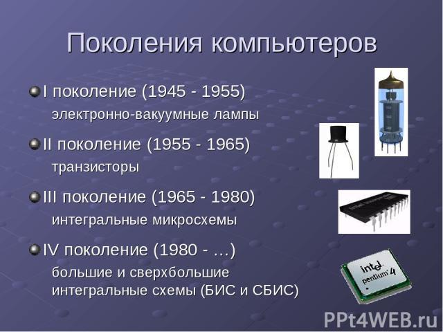 Поколения компьютеров I поколение (1945 - 1955) электронно-вакуумные лампы II поколение (1955 - 1965) транзисторы III поколение (1965 - 1980) интегральные микросхемы IV поколение (1980 - …) большие и сверхбольшие интегральные схемы (БИС и СБИС)