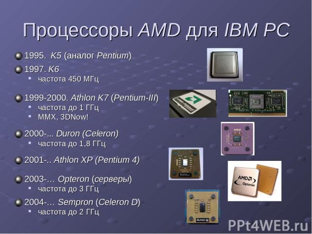 Процессоры AMD для IBM PC 1995. K5 (аналог Pentium) 1997. K6 частота 450 МГц 1999-2000. Athlon K7 (Pentium-III) частота до 1 ГГц MMX, 3DNow! 2000-... Duron (Celeron) частота до 1,8 ГГц 2001-.. Athlon XP (Pentium 4) 2003-… Opteron (серверы) частота д…