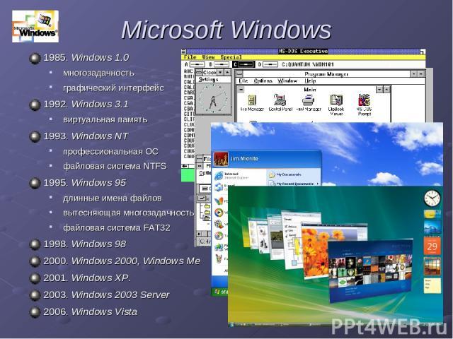 Microsoft Windows 1985. Windows 1.0 многозадачность графический интерфейс 1992. Windows 3.1 виртуальная память 1993. Windows NT профессиональная ОС файловая система NTFS 1995. Windows 95 длинные имена файлов вытесняющая многозадачность файловая сист…