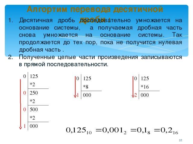 Алгортим перевода десятичной дроби : Десятичная дробь последовательно умножается на основание системы, а получаемая дробная часть снова умножается на основание системы. Так продолжается до тех пор, пока не получится нулевая дробная часть . Полученны…