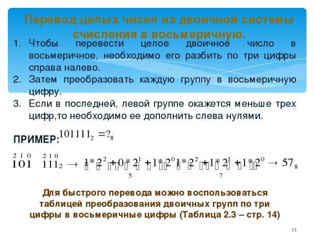 Перевод целых чисел из двоичной системы счисления в восьмеричную. Чтобы перевести целое двоичное число в восьмеричное, необходимо его разбить по три цифры справа налево. Затем преобразовать каждую группу в восьмеричную цифру. Если в последней, левой…