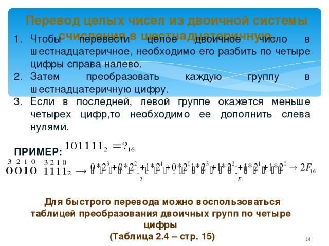 Перевод целых чисел из двоичной системы счисления в шестнадцатеричную. Чтобы перевести целое двоичное число в шестнадцатеричное, необходимо его разбить по четыре цифры справа налево. Затем преобразовать каждую группу в шестнадцатеричную цифру. Если …