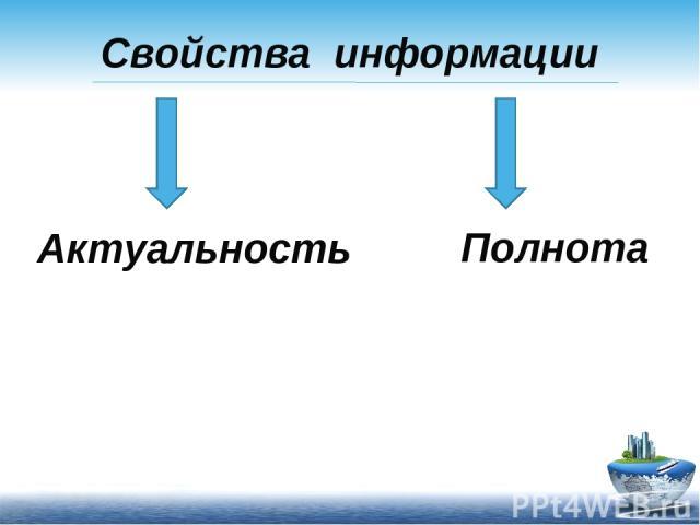 Свойства информации Полнота Актуальность