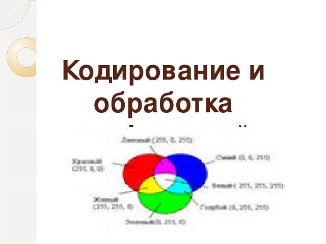 Дискретный способ представления графической информации При дискретном представлении физическая величина принимает конечное множество значений , причём её значения изменяются скачкообразно сл пр план вывод