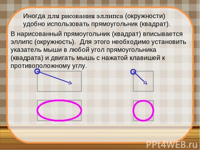 Иногда для рисования эллипса (окружности) удобно использовать прямоугольник (квадрат). В нарисованный прямоугольник (квадрат) вписывается эллипс (окружность). Для этого необходимо установить указатель мыши в любой угол прямоугольника (квадрата) и дв…