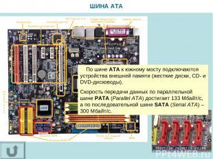 ШИНА ATA По шине АТА к южному мосту подключаются устройства внешней памяти (жест