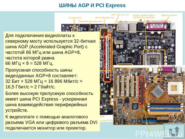 ШИНЫ AGP И PCI Express Для подключения видеоплаты к северному мосту используется 32-битная шина AGP (Accelerated Graphic Port) с частотой 66 МГц или шина AGP×8, частота которой равна 66 МГц × 8 = 528 МГц. Пропускная способность шины видеоданных AGP×…