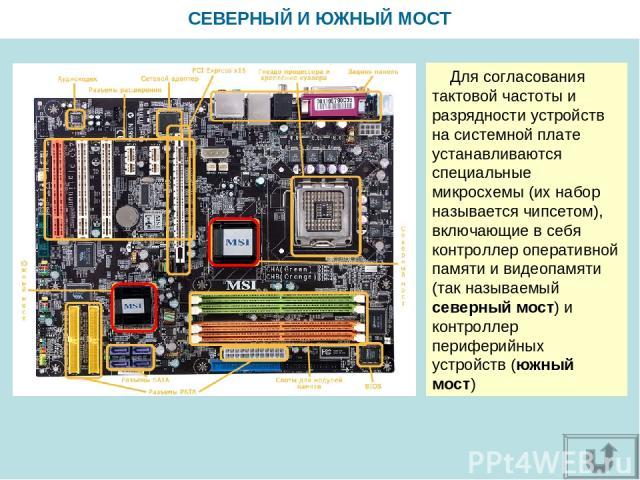 СЕВЕРНЫЙ И ЮЖНЫЙ МОСТ Для согласования тактовой частоты и разрядности устройств на системной плате устанавливаются специальные микросхемы (их набор называется чипсетом), включающие в себя контроллер оперативной памяти и видеопамяти (так называемый с…