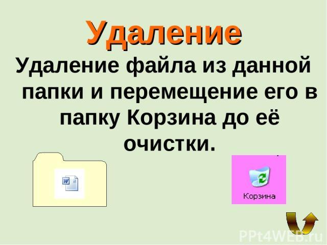 Удаление Удаление файла из данной папки и перемещение его в папку Корзина до её очистки.