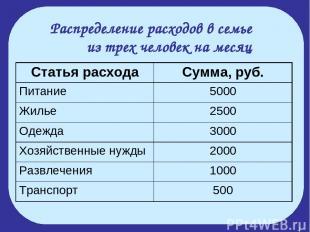 * Распределение расходов в семье из трех человек на месяц Статья расхода Сумма,