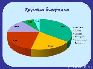 Круговая диаграмма *