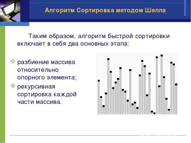 Таким образом, алгоритм быстрой сортировки включает в себя два основных этапа: разбиение массива относительно опорного элемента; рекурсивная сортировка каждой части массива. Алгоритм Сортировка методом Шелла