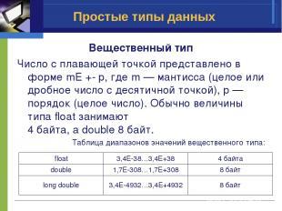 Простые типы данных Вещественный тип Число с плавающей точкой представлено в фор