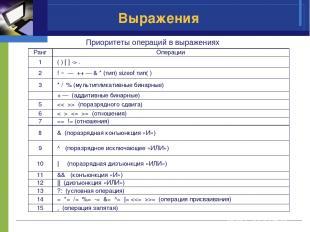 Выражения Приоритеты операций в выражениях Ранг Операции 1 ( ) [ ] -> . 2 ! ~ —