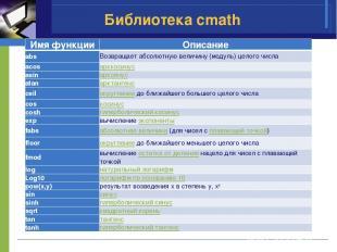 Библиотека cmath Имя функции Описание abs Возвращает абсолютную величину (модуль