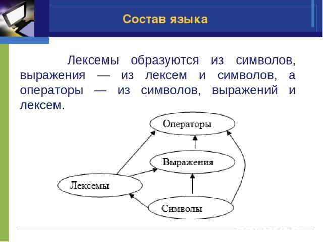 Состав языка Лексемы образуются из символов, выражения — из лексем и символов, а операторы — из символов, выражений и лексем.