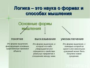Логика – это наука о формах и способах мышления Основные формы мышления понятие