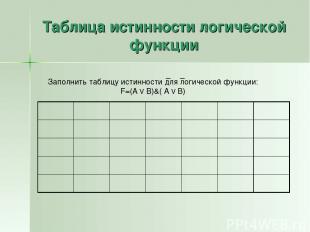 Таблица истинности логической функции Заполнить таблицу истинности для логическо