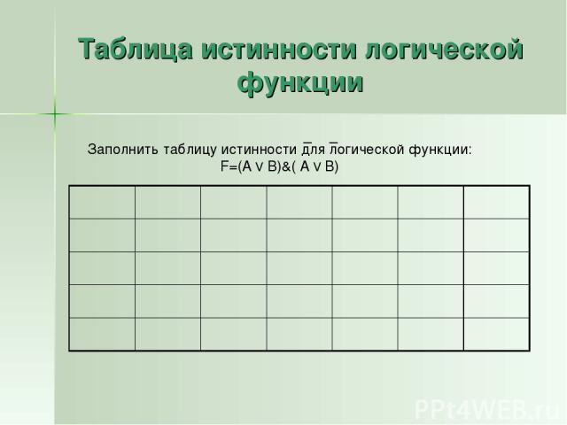 Таблица истинности логической функции Заполнить таблицу истинности для логической функции: F=(A V B)&( A V B) _ _
