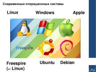 Современные операционные системы Linux Windows Apple Freespire (от Linux) Debian