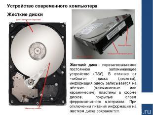 Устройство современного компьютера Жесткие диски Жесткий диск- перезаписываемое