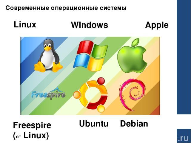 Современные операционные системы Linux Windows Apple Freespire (от Linux) Debian Ubuntu