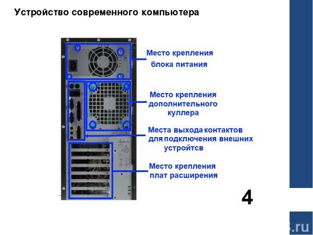 Устройство современного компьютера