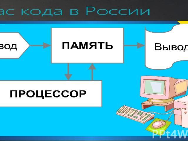 Информационный обмен в компьютере