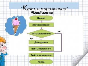 """""""Купить мороженное"""" нет Начало Конец Зайти в магазин Дать деньги Взять мороженое"""