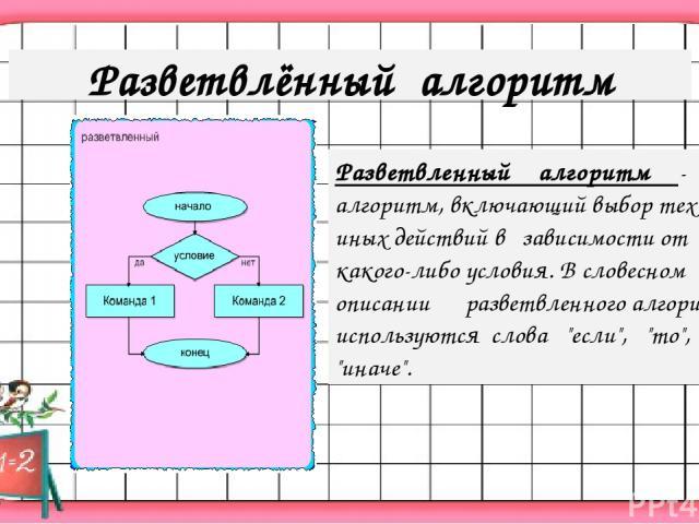 Разветвленный алгоритм - это алгоритм, включающий выбор тех или иных действий в зависимости от какого-либо условия. В словесном описании разветвленного алгоритма используются слова