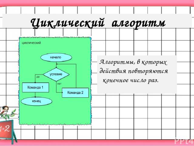 Алгоритмы, в которых действия повторяются конечное число раз. Циклический алгоритм