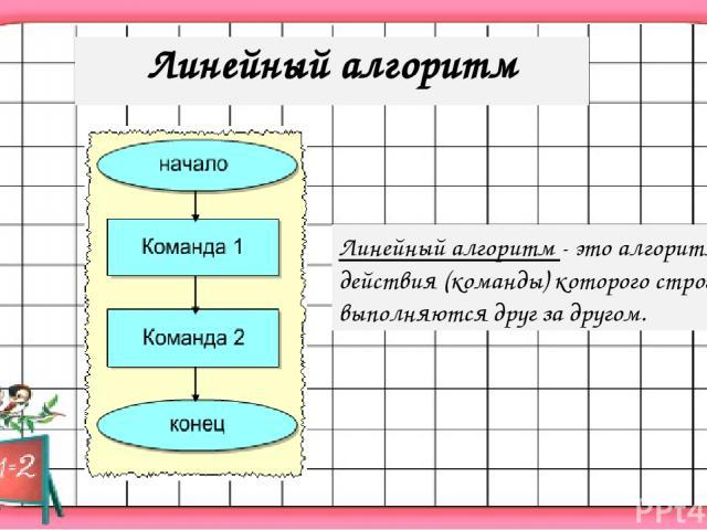 Линейный алгоритм - это алгоритм, действия (команды) которого строго выполняются друг за другом. Линейный алгоритм