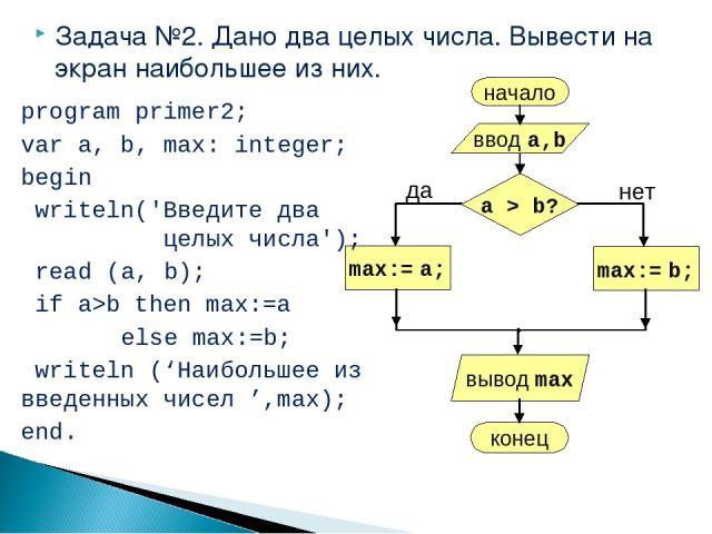 Задача №2. Дано два целых числа. Вывести на экран наибольшее из них. program primer2; var a, b, max: integer; begin writeln('Введите два целых числа'); read (a, b); if a>b then max:=a else max:=b; writeln ('Наибольшее из введенных чисел ',max); end.