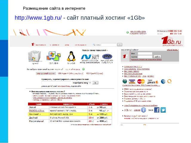 Размещение сайта в интернете http://www.1gb.ru/ - сайт платный хостинг «1Gb»