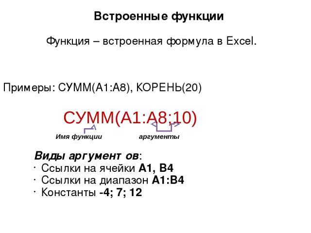 Встроенные функции Примеры: СУММ(A1:A8), КОРЕНЬ(20) Функция – встроенная формула в Excel. Виды аргументов: Ссылки на ячейки А1, B4 Ссылки на диапазон А1:B4 Константы -4; 7; 12 Имя функции СУММ(A1:A8;10) аргументы