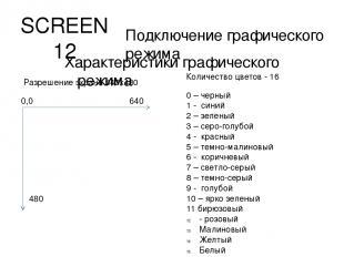 SCREEN 12 Подключение графического режима Характеристики графического режима Раз