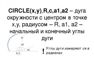 CIRCLE(x,y),R,c,a1,a2 – дуга окружности с центром в точке x,y, радиусом – R, а1,