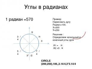 Углы в радианах 1 радиан =570 0 π/2 π 3*π/2 π/4 3π/4 5π/4 7π/4 Пример: Нарисоват