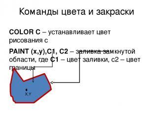 Команды цвета и закраски COLOR C – устанавливает цвет рисования c PAINT (x,y),C1