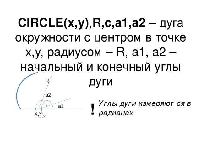CIRCLE(x,y),R,c,a1,a2 – дуга окружности с центром в точке x,y, радиусом – R, а1, а2 – начальный и конечный углы дуги Углы дуги измеряются в радианах ! X,Y R
