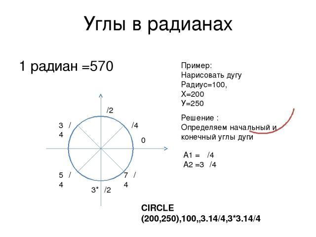 Углы в радианах 1 радиан =570 0 π/2 π 3*π/2 π/4 3π/4 5π/4 7π/4 Пример: Нарисовать дугу Радиус=100, Х=200 У=250 Решение : Определяем начальный и конечный углы дуги A1 = π/4 A2 =3π/4 CIRCLE (200,250),100,,3.14/4,3*3.14/4