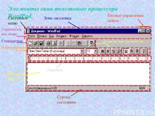 Элементы окна текстового процессора WordPad.