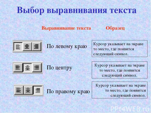 Выбор выравнивания текста Выравнивание текста Образец По левому краю По правому краю По центру Курсор указывает на экране то место, где появится следующий символ. Курсор указывает на экране то место, где появится следующий символ. Курсор указывает н…