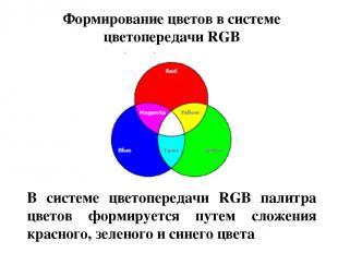 В системе цветопередачи RGB палитра цветов формируется путем сложения красного,