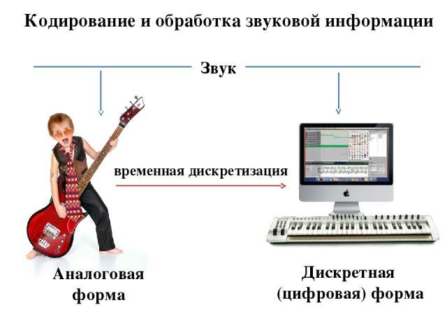 Кодирование и обработка звуковой информации Звук Аналоговая форма Дискретная (цифровая) форма временная дискретизация