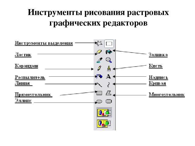 Инструменты рисования растровых графических редакторов