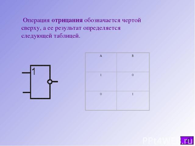 Операция отрицания обозначается чертой сверху, а ее результат определяется следующей таблицей.