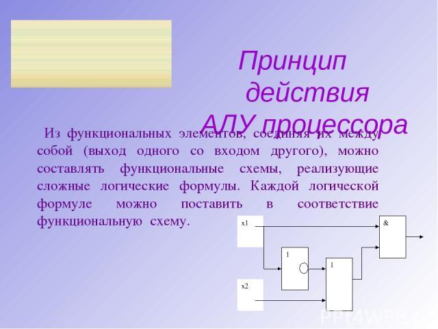 Принцип действия АЛУ процессора Из функциональных элементов, соединяя их между собой (выход одного со входом другого), можно составлять функциональные схемы, реализующие сложные логические формулы. Каждой логической формуле можно поставить в соответ…