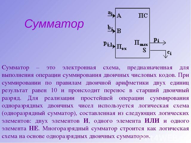 Сумматор Сумматор – это электронная схема, предназначенная для выполнения операции суммирования двоичных числовых кодов. При суммировании по правилам двоичной арифметики двух единиц результат равен 10 и происходит перенос в старший двоичный разряд. …