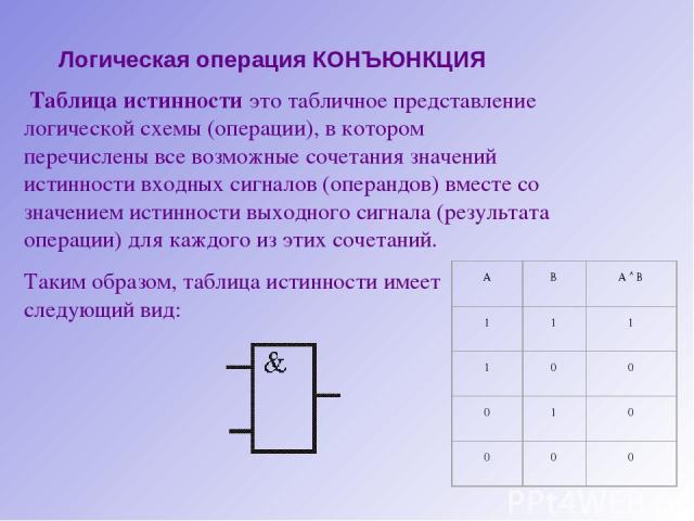 Таблица истинности это табличное представление логической схемы (операции), в котором перечислены все возможные сочетания значений истинности входных сигналов (операндов) вместе со значением истинности выходного сигнала (результата операции) для каж…